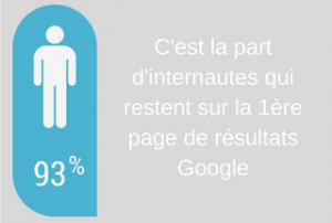 Référencement naturel SEO sur Google